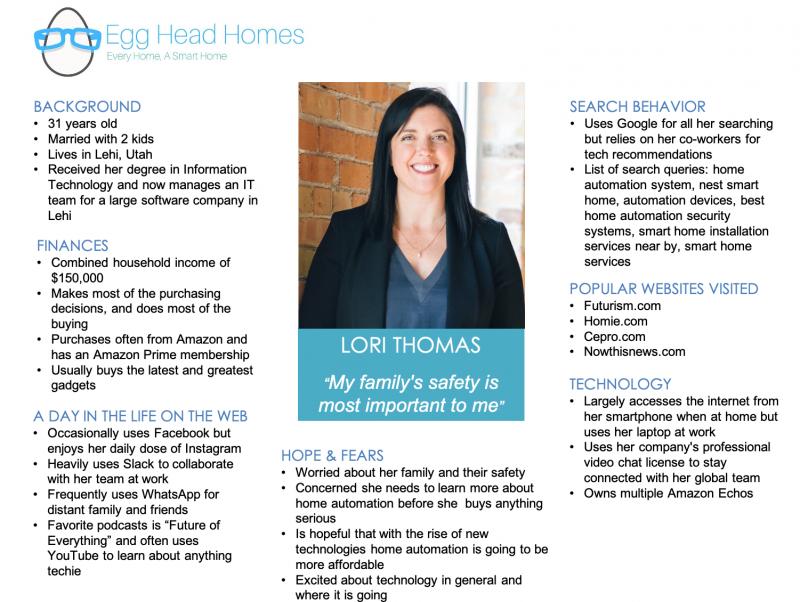egg head homes search persona e1601073276511