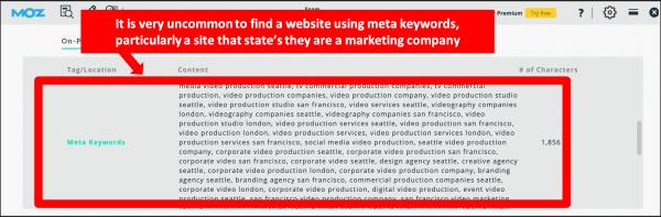 meta keywords e1612703280304