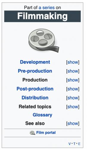 wikipedia sidebar e1612708390513